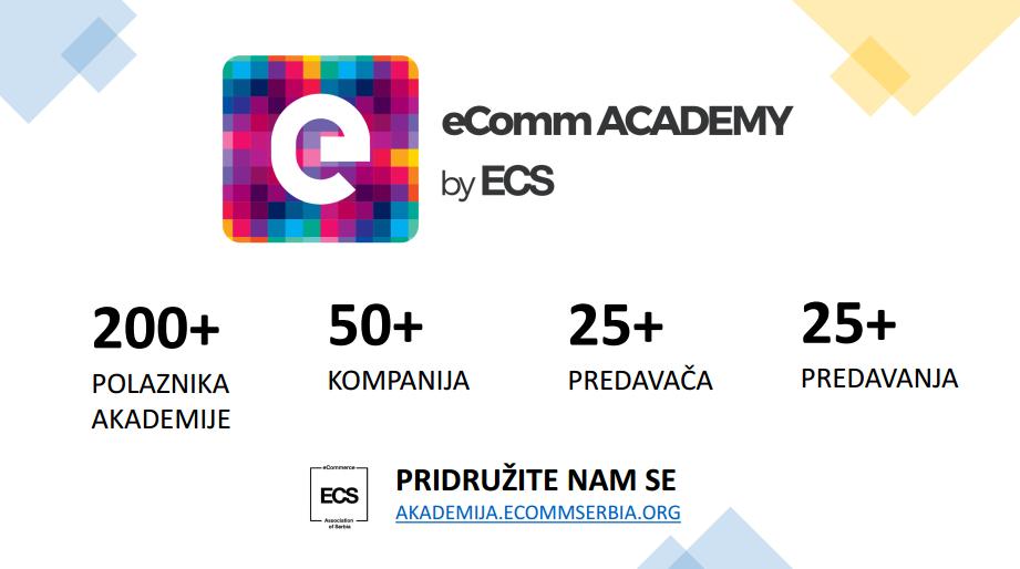 Ecommerce Akademija